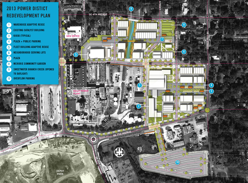Power District Redevelopment Plan
